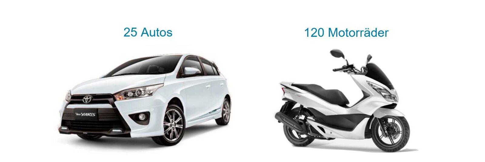 Über uns/ Auto & Motorradvermietung auf Koh Samui